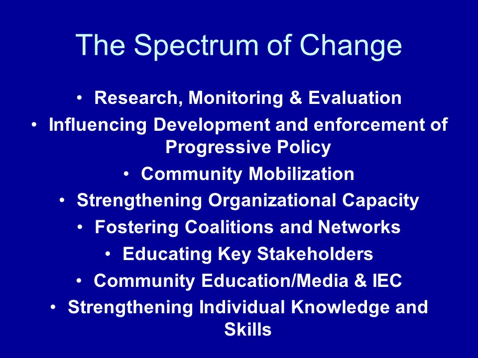 The Spectrum of Change Research, Monitoring & Evaluation Influencing Development and enforcement of Progressive Policy Community Mobilization Strengthening Organizational Capacity Fostering Coalitions and Networks Educating Key Stakeholders Community Education/Media & IEC Strengthening Individual Knowledge and Skills