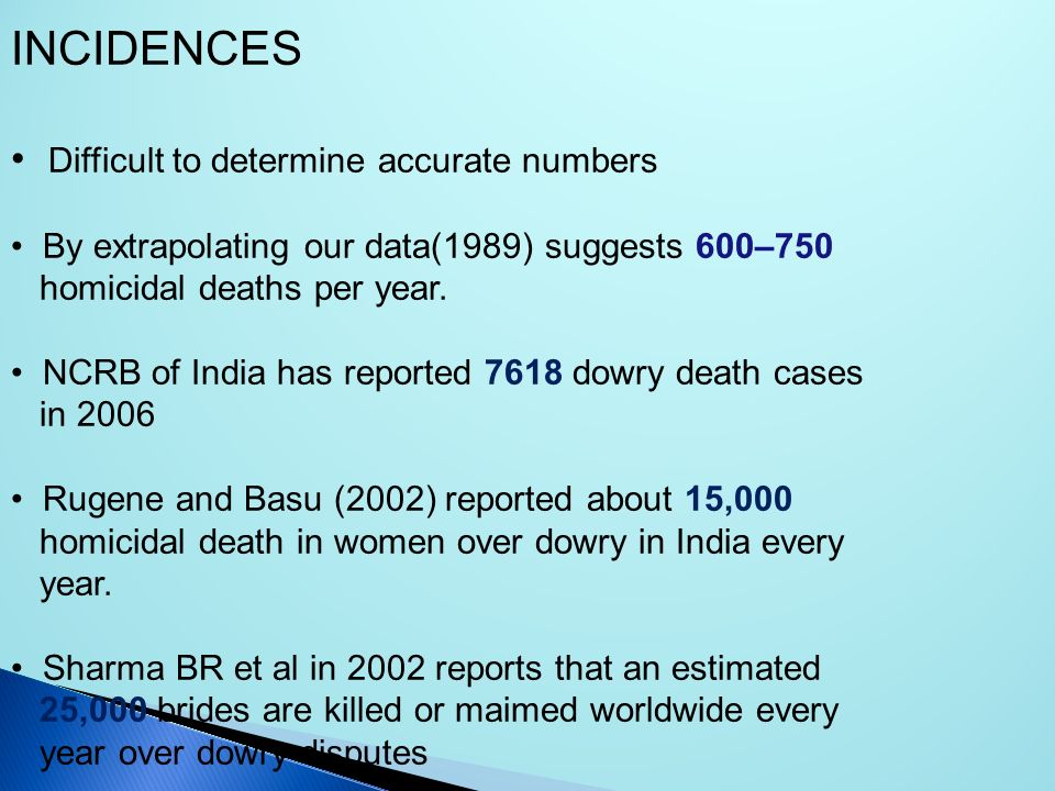 INCIDENCES Difficult to determine accurate numbers By extrapolating our data(1989) suggests 600–750 homicidal deaths per year. NCRB of India has repor