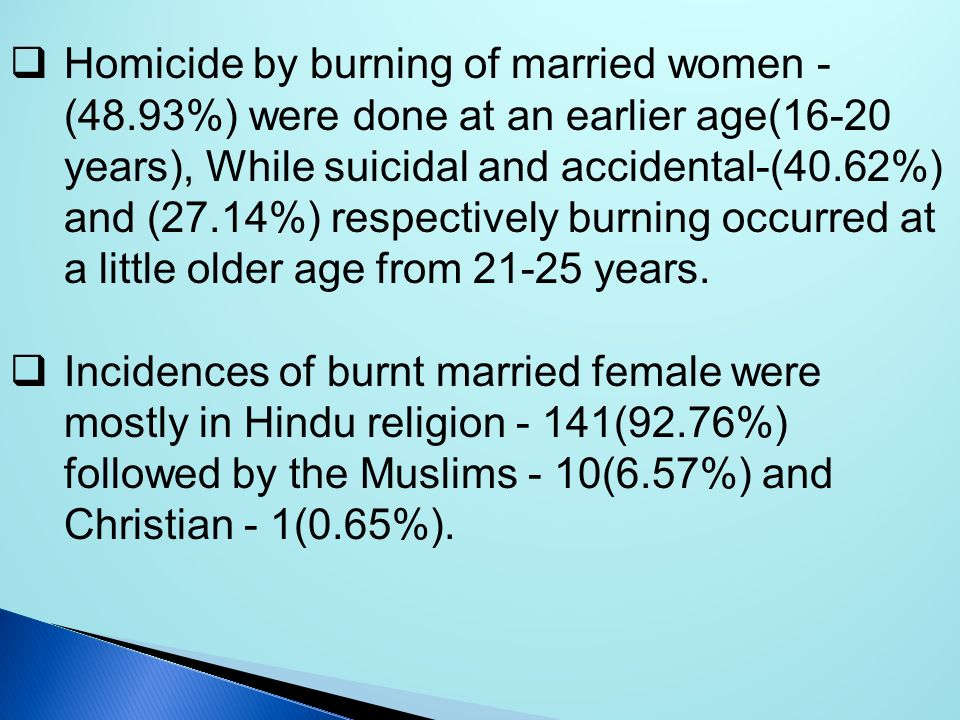 Homicide by burning of married women - (48.93%) were done at an earlier age(16-20 years), While suicidal and accidental-(40.62%) and (27.14%) respecti