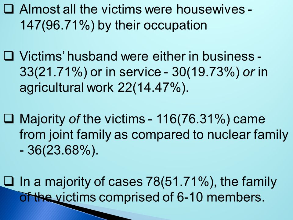 Almost all the victims were housewives - 147(96.71%) by their occupation Victims husband were either in business - 33(21.71%) or in service - 30(19.73