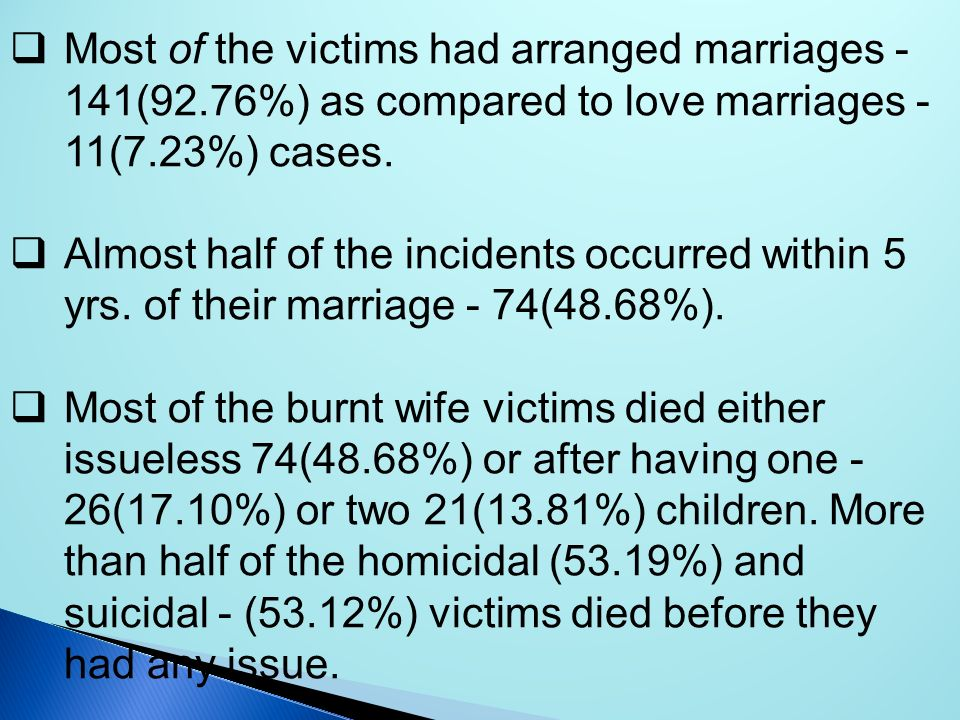 Most of the victims had arranged marriages - 141(92.76%) as compared to love marriages - 11(7.23%) cases. Almost half of the incidents occurred within