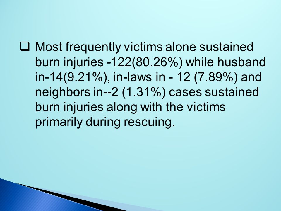 Most frequently victims alone sustained burn injuries -122(80.26%) while husband in-14(9.21%), in-laws ­in - 12 (7.89%) and neighbors in--2 (1.31%) ca