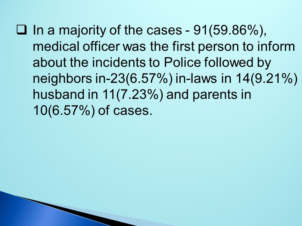 In a majority of the cases - 91(59.86%), medical officer was the first person to inform about the incidents to Police followed by neighbors in-23(6.57