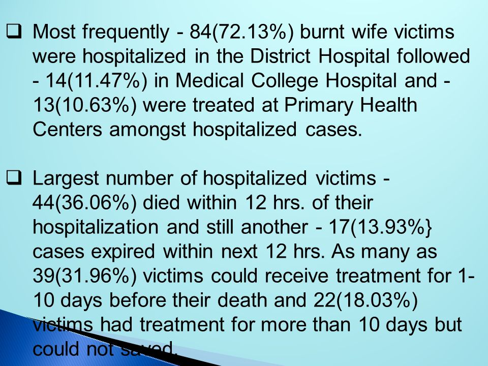 Most frequently - 84(72.13%) burnt wife victims were hospitalized in the District Hospital followed - 14(11.47%) in Medical College Hospital and ­ 13(