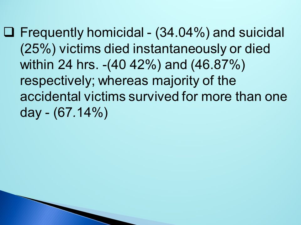 Frequently homicidal - (34.04%) and suicidal (25%) victims died instantaneously or died within 24 hrs. -(40 42%) and (46.87%) respectively; whereas ma