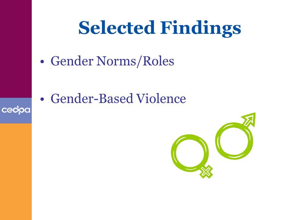 Selected Findings Gender Norms/Roles Gender-Based Violence