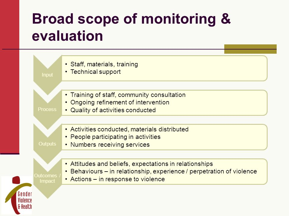 Broad scope of monitoring & evaluation Input Staff, materials, training Technical support Process Training of staff, community consultation Ongoing refinement of intervention Quality of activities conducted Outputs Activities conducted, materials distributed People participating in activities Numbers receiving services Outcomes / Impact Attitudes and beliefs, expectations in relationships Behaviours – in relationship, experience / perpetration of violence Actions – in response to violence