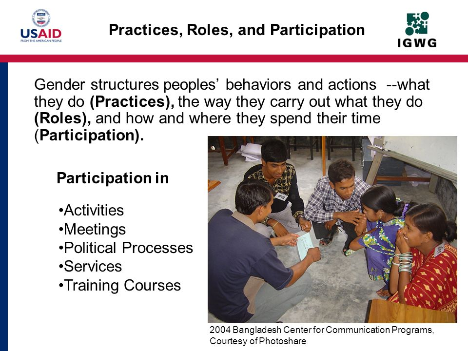 Practices, Roles, and Participation Gender structures peoples behaviors and actions --what they do (Practices), the way they carry out what they do (R