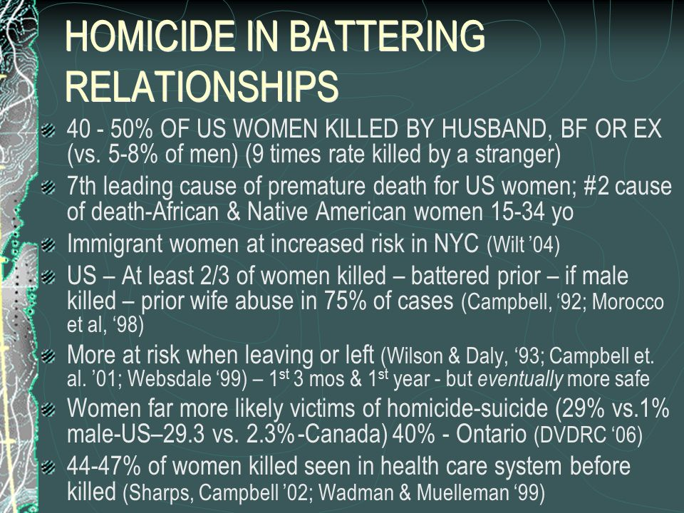 HOMICIDE IN BATTERING RELATIONSHIPS 40 - 50% OF US WOMEN KILLED BY HUSBAND, BF OR EX (vs. 5-8% of men) (9 times rate killed by a stranger) 7th leading
