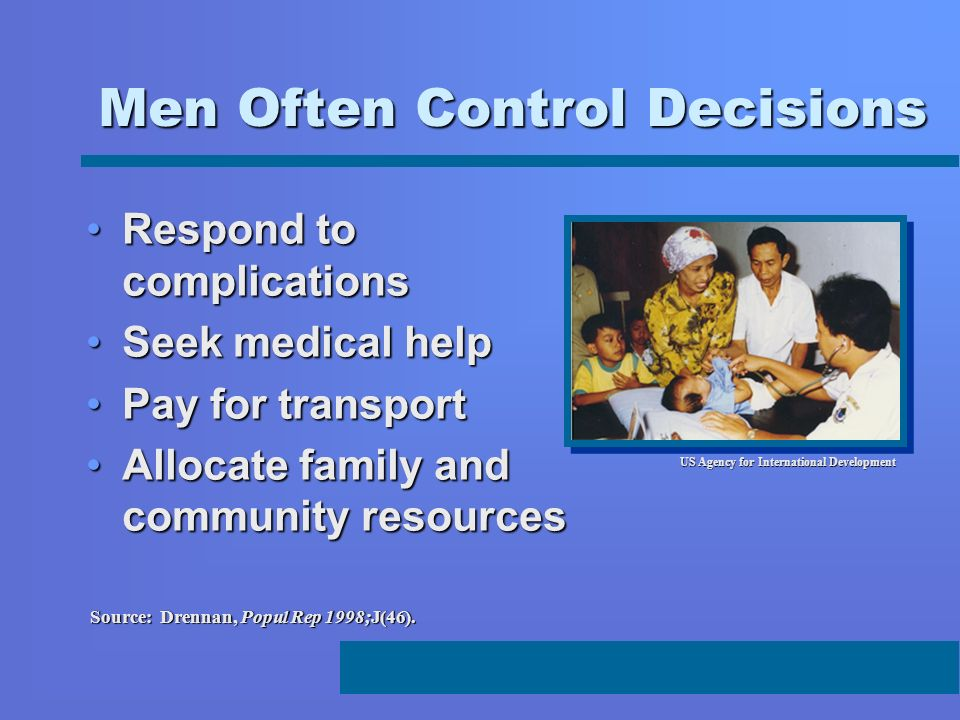 Men Often Control Decisions Source: Drennan, Popul Rep 1998;J(46). US Agency for International Development Respond to complicationsRespond to complica