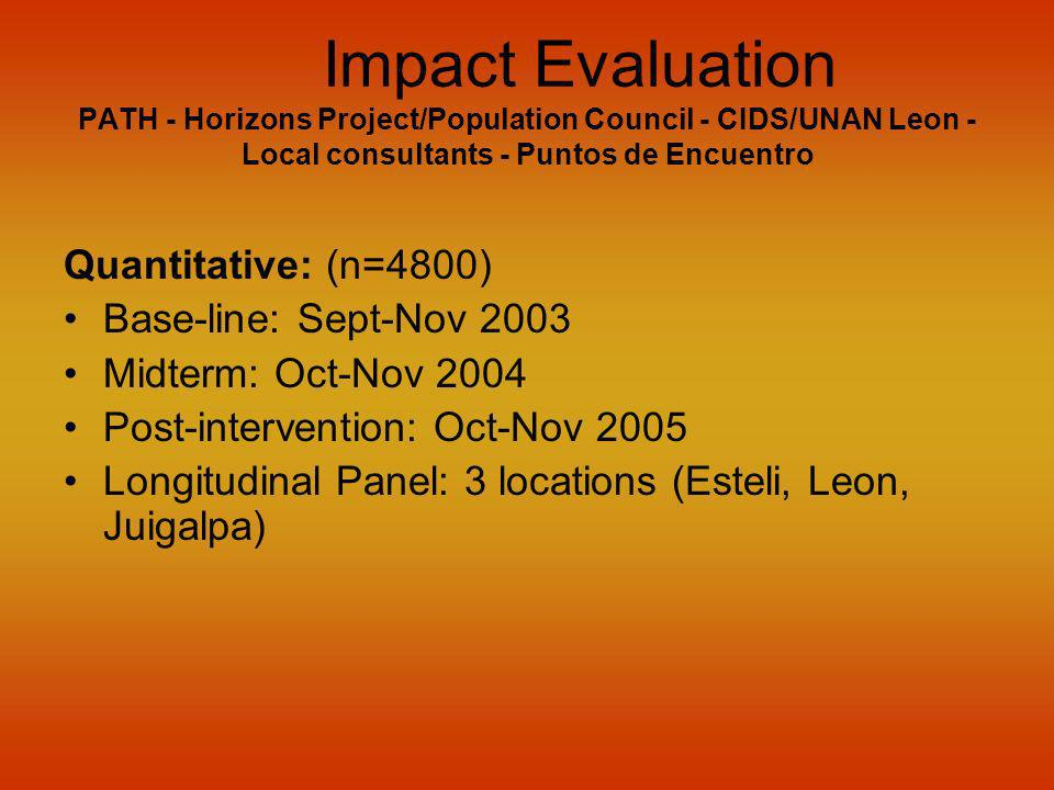 Impact Evaluation PATH - Horizons Project/Population Council - CIDS/UNAN Leon - Local consultants - Puntos de Encuentro Quantitative: (n=4800) Base-line: Sept-Nov 2003 Midterm: Oct-Nov 2004 Post-intervention: Oct-Nov 2005 Longitudinal Panel: 3 locations (Esteli, Leon, Juigalpa)