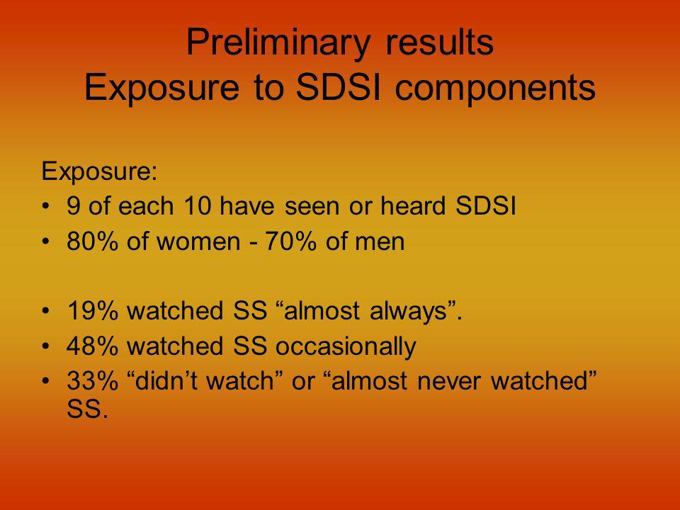 Preliminary results Exposure to SDSI components Exposure: 9 of each 10 have seen or heard SDSI 80% of women - 70% of men 19% watched SS almost always.