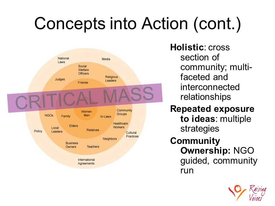 Concepts into Action (cont.) Holistic: cross section of community; multi- faceted and interconnected relationships Repeated exposure to ideas: multiple strategies Community Ownership: NGO guided, community run