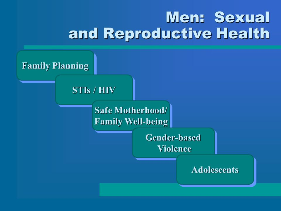 Men: Sexual and Reproductive Health Family Planning STIs / HIV Safe Motherhood/ Family Well-being Safe Motherhood/ Family Well-being Gender-based Violence ViolenceGender-based AdolescentsAdolescents