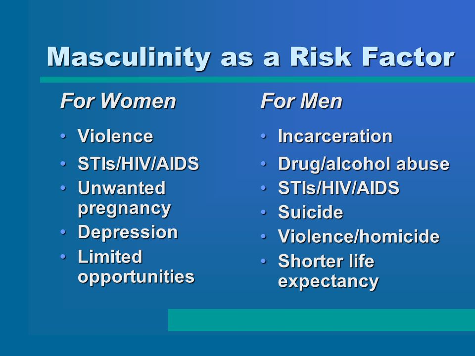 Masculinity as a Risk Factor For Women ViolenceViolence STIs/HIV/AIDSSTIs/HIV/AIDS Unwanted pregnancyUnwanted pregnancy DepressionDepression Limited opportunitiesLimited opportunities For Men IncarcerationIncarceration Drug/alcohol abuseDrug/alcohol abuse STIs/HIV/AIDSSTIs/HIV/AIDS SuicideSuicide Violence/homicideViolence/homicide Shorter life expectancyShorter life expectancy