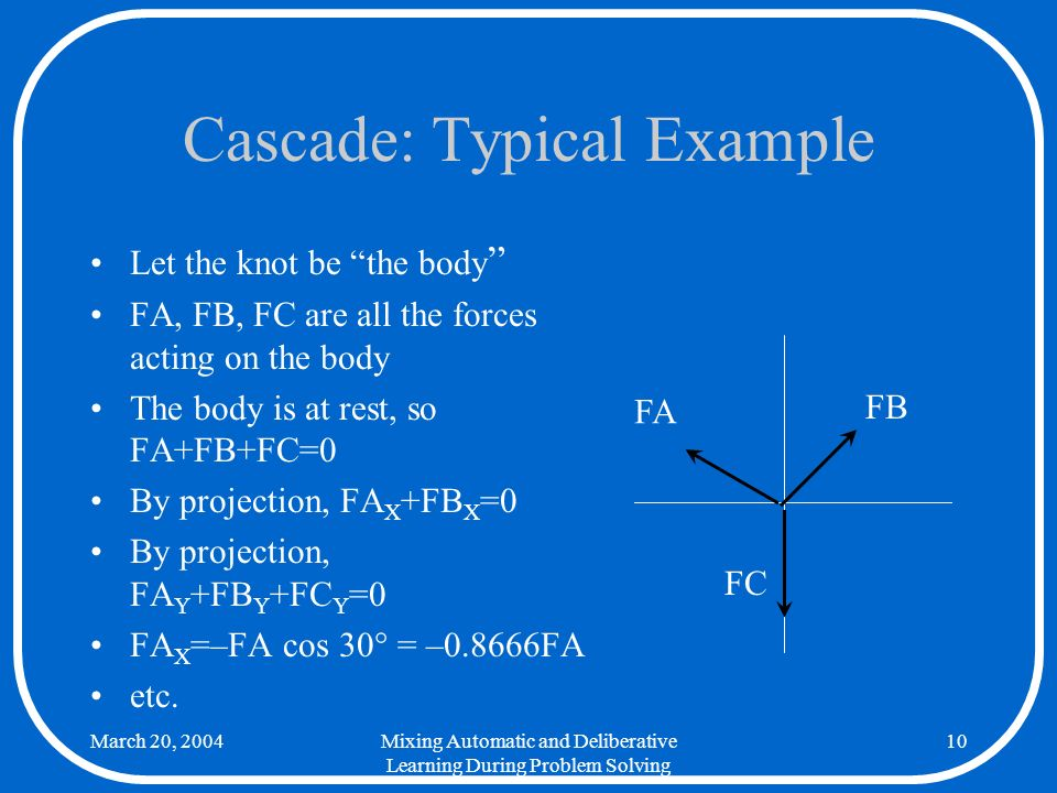 March 20, 2004Mixing Automatic and Deliberative Learning During Problem Solving 10 Cascade: Typical Example Let the knot be the body FA, FB, FC are all the forces acting on the body The body is at rest, so FA+FB+FC=0 By projection, FA X +FB X =0 By projection, FA Y +FB Y +FC Y =0 FA X =–FA cos 30 = –0.8666FA etc.