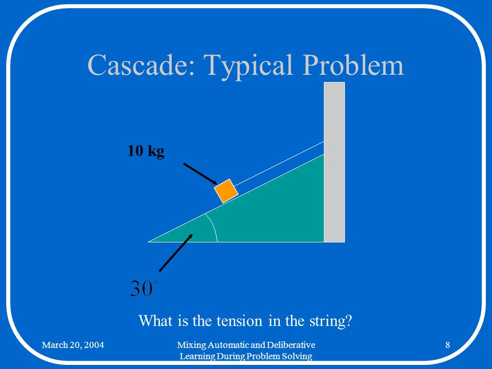 March 20, 2004Mixing Automatic and Deliberative Learning During Problem Solving 8 Cascade: Typical Problem 10 kg What is the tension in the string