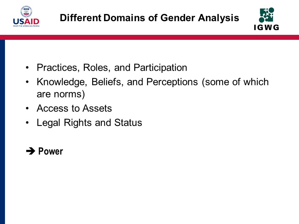 Different Domains of Gender Analysis Practices, Roles, and Participation Knowledge, Beliefs, and Perceptions (some of which are norms) Access to Asset