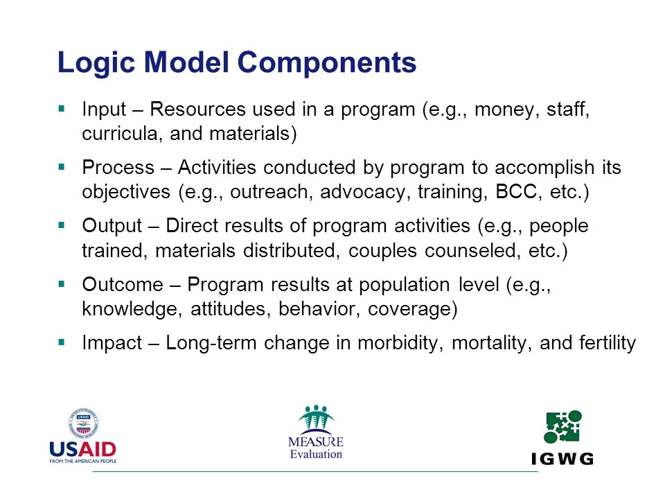 Logic Model Components Input – Resources used in a program (e.g., money, staff, curricula, and materials) Process – Activities conducted by program to