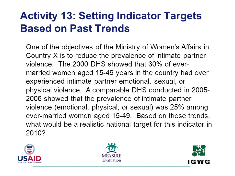 Activity 13: Setting Indicator Targets Based on Past Trends One of the objectives of the Ministry of Womens Affairs in Country X is to reduce the prev