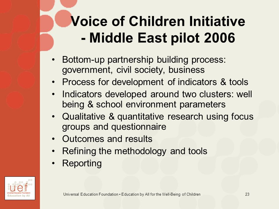 Universal Education Foundation Education by All for the Well-Being of Children 23 Voice of Children Initiative - Middle East pilot 2006 Bottom-up partnership building process: government, civil society, business Process for development of indicators & tools Indicators developed around two clusters: well being & school environment parameters Qualitative & quantitative research using focus groups and questionnaire Outcomes and results Refining the methodology and tools Reporting