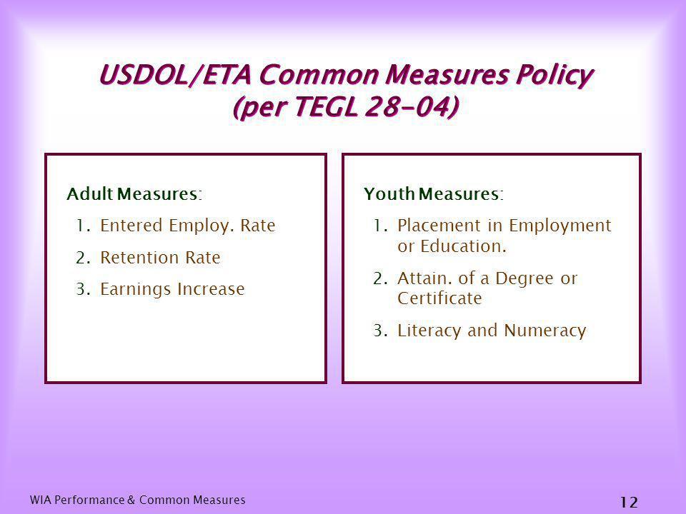 WIA Performance & Common Measures 11 USDOL/ETA Common Measures USDOL/ETAs Common Measures Policy TEGL No.