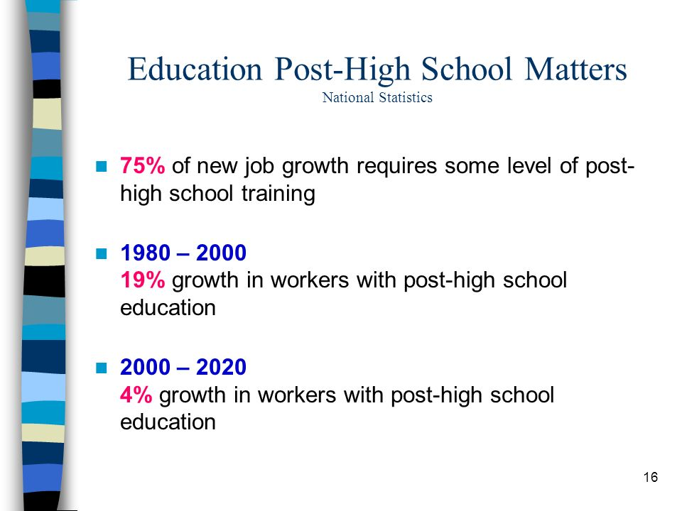 16 Education Post-High School Matters National Statistics 75% of new job growth requires some level of post- high school training 1980 – % growth in workers with post-high school education 2000 – % growth in workers with post-high school education