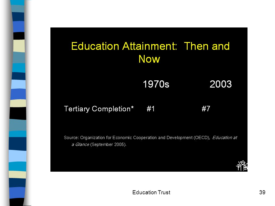 Education Trust39