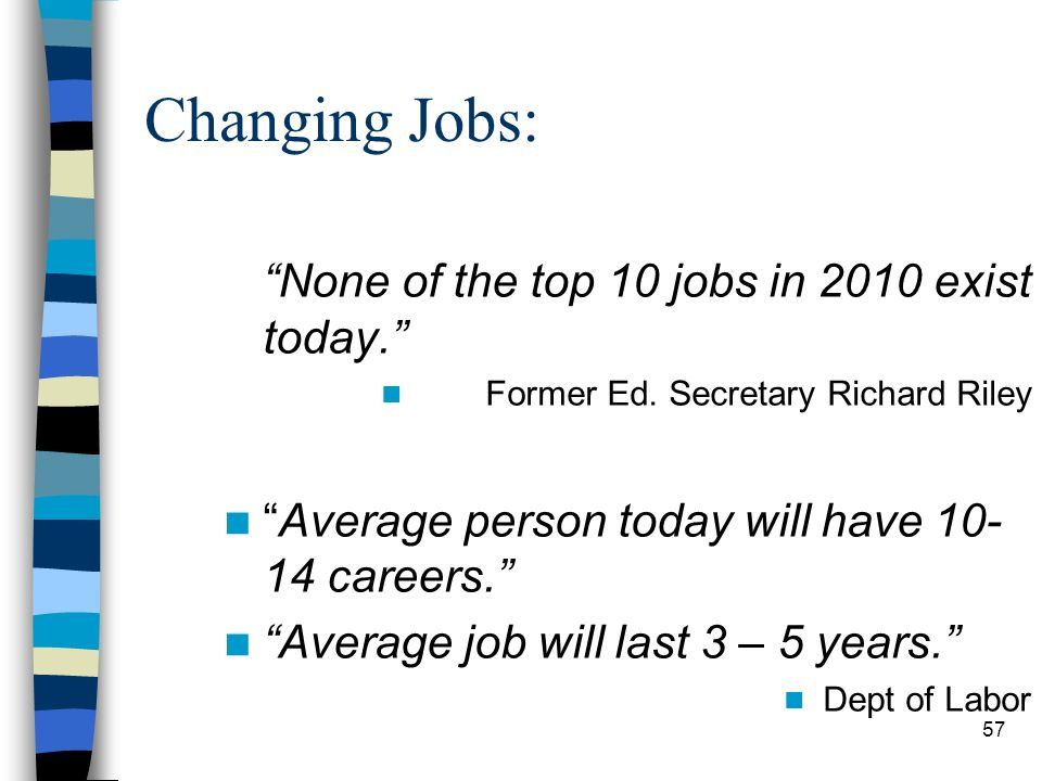 57 l None of the top 10 jobs in 2010 exist today. Former Ed.