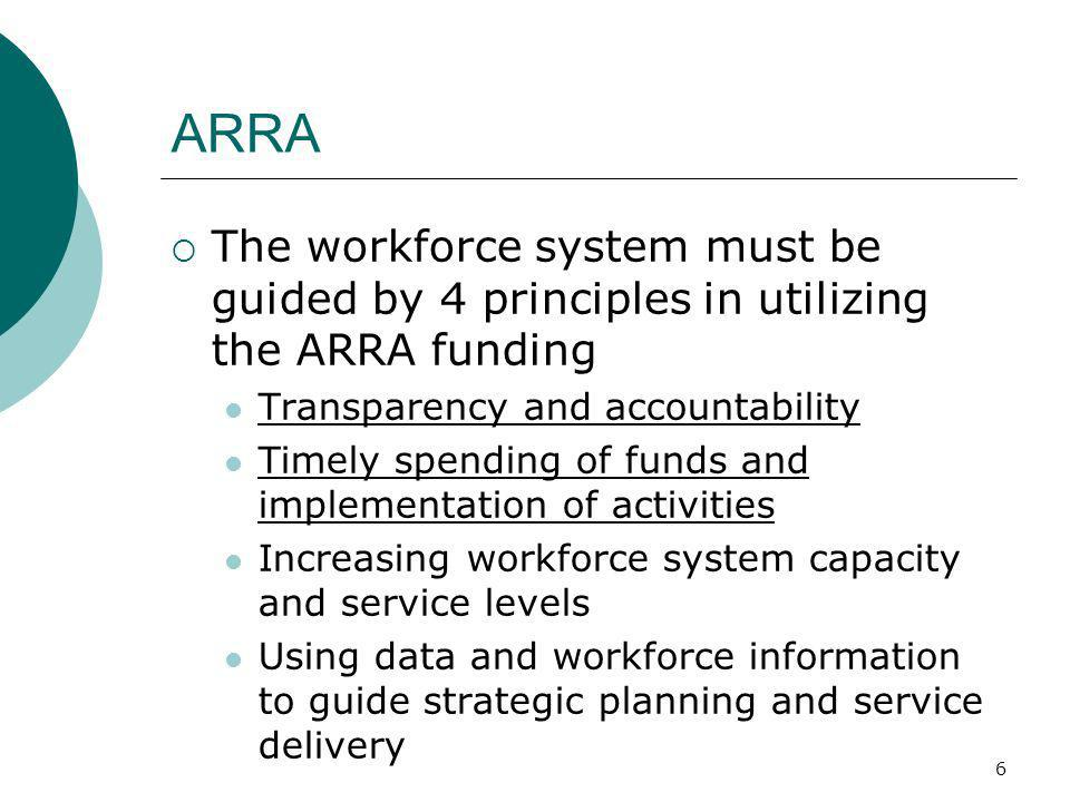 6 ARRA The workforce system must be guided by 4 principles in utilizing the ARRA funding Transparency and accountability Timely spending of funds and implementation of activities Increasing workforce system capacity and service levels Using data and workforce information to guide strategic planning and service delivery