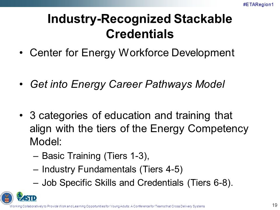 Working Collaboratively to Provide Work and Learning Opportunities for Young Adults: A Conference for Teams that Cross Delivery Systems #ETARegion1 19 Industry-Recognized Stackable Credentials Center for Energy Workforce Development Get into Energy Career Pathways Model 3 categories of education and training that align with the tiers of the Energy Competency Model: –Basic Training (Tiers 1-3), –Industry Fundamentals (Tiers 4-5) –Job Specific Skills and Credentials (Tiers 6-8).