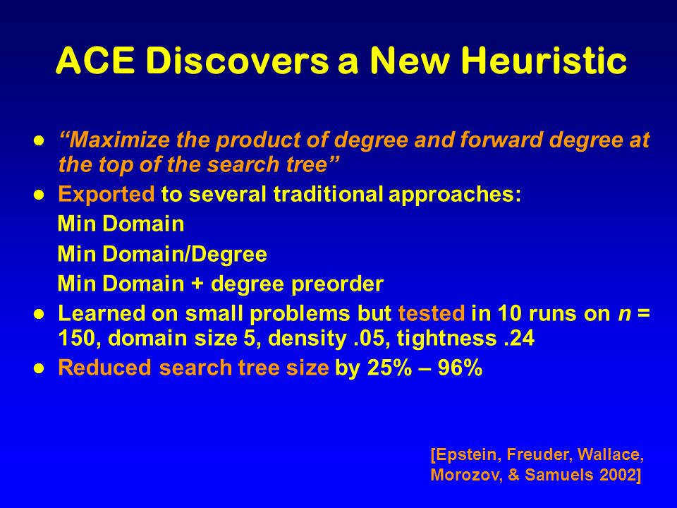 ACE Discovers a New Heuristic l Maximize the product of degree and forward degree at the top of the search tree l Exported to several traditional approaches: Min Domain Min Domain/Degree Min Domain + degree preorder l Learned on small problems but tested in 10 runs on n = 150, domain size 5, density.05, tightness.24 l Reduced search tree size by 25% – 96% [Epstein, Freuder, Wallace, Morozov, & Samuels 2002]