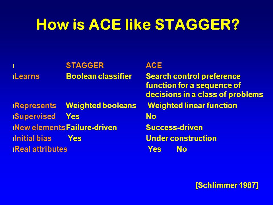 How is ACE like STAGGER.