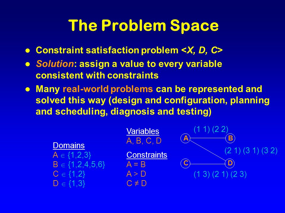 A Challenging Domain l Constraint solving is NP-hard l Problem class parameters: n = number of variables k = maximum domain size d = edge density (% of possible constraints) t = tightness (% of value pairs excluded) l Complexity peak: values for d and t that make problems hardest l Heavy-tailed distribution difficulty [Gomes et al., 2002] l Problem may have multiple or no solutions l Unexplored choices may be good