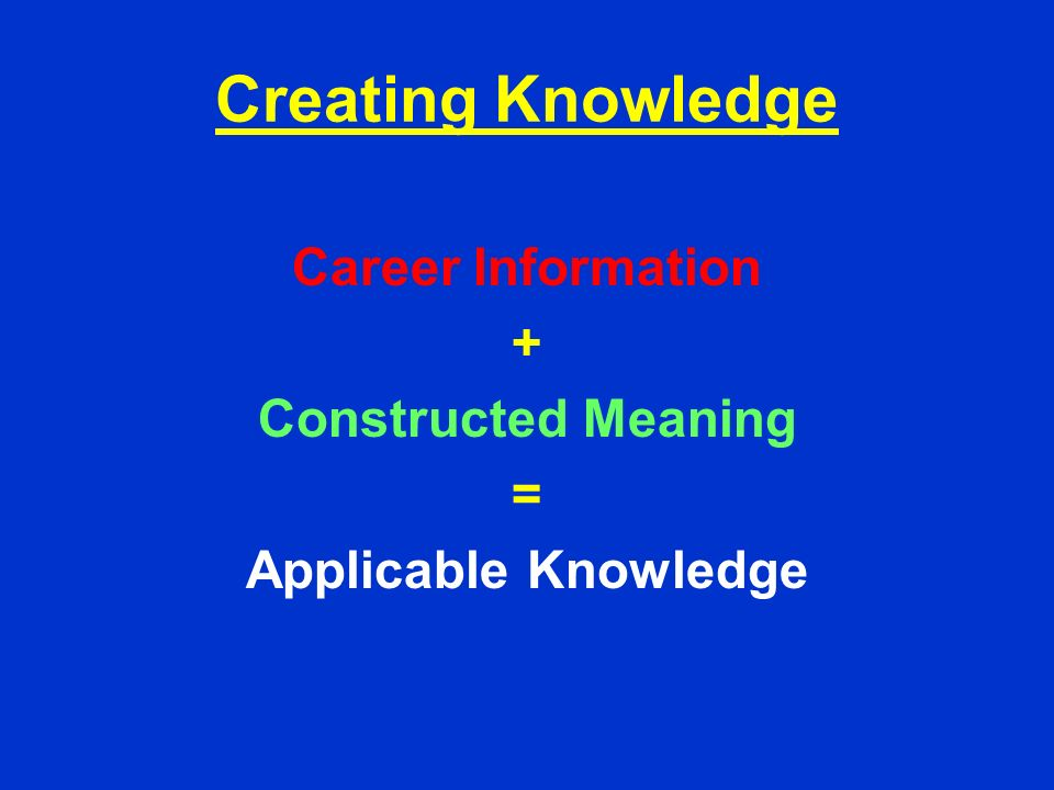 Creating Knowledge Career Information + Constructed Meaning = Applicable Knowledge