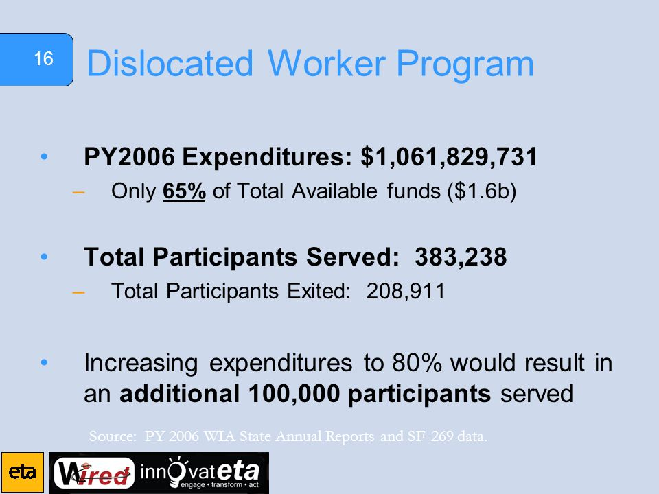 16 Dislocated Worker Program PY2006 Expenditures: $1,061,829,731 –Only 65% of Total Available funds ($1.6b) Total Participants Served: 383,238 –Total Participants Exited: 208,911 Increasing expenditures to 80% would result in an additional 100,000 participants served Source: PY 2006 WIA State Annual Reports and SF-269 data.