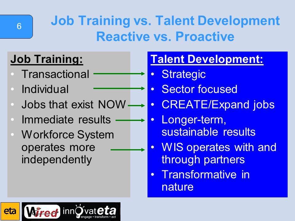 6 Job Training vs.Talent Development Reactive vs.