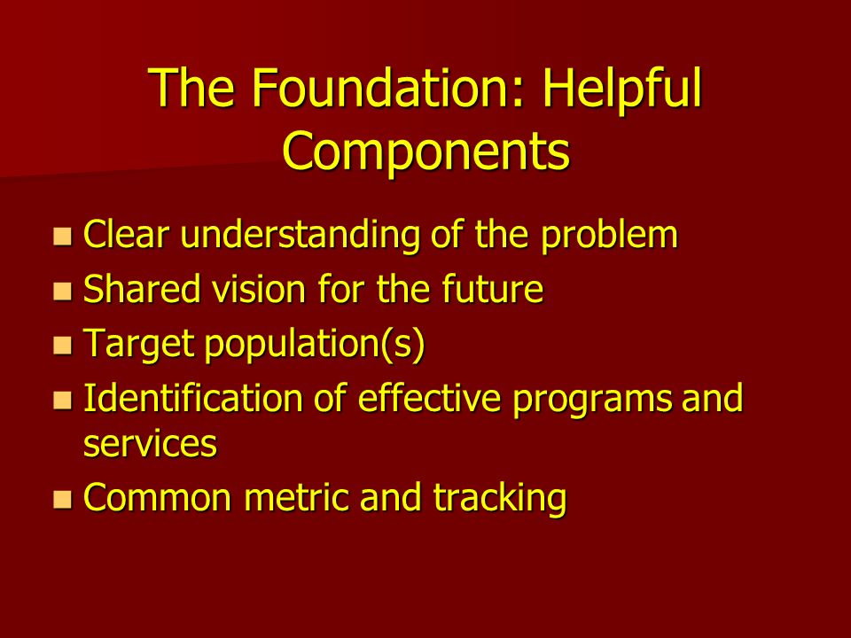 The Foundation: Helpful Components Clear understanding of the problem Clear understanding of the problem Shared vision for the future Shared vision fo