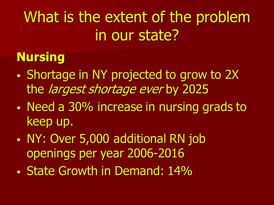 What is the extent of the problem in our state? Nursing Shortage in NY projected to grow to 2X the largest shortage ever by 2025 Shortage in NY projec