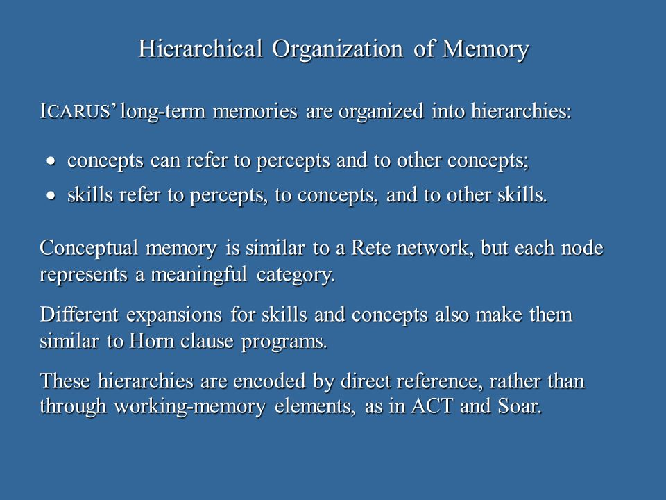 Hierarchical Organization of Memory concepts can refer to percepts and to other concepts; concepts can refer to percepts and to other concepts; skills refer to percepts, to concepts, and to other skills.