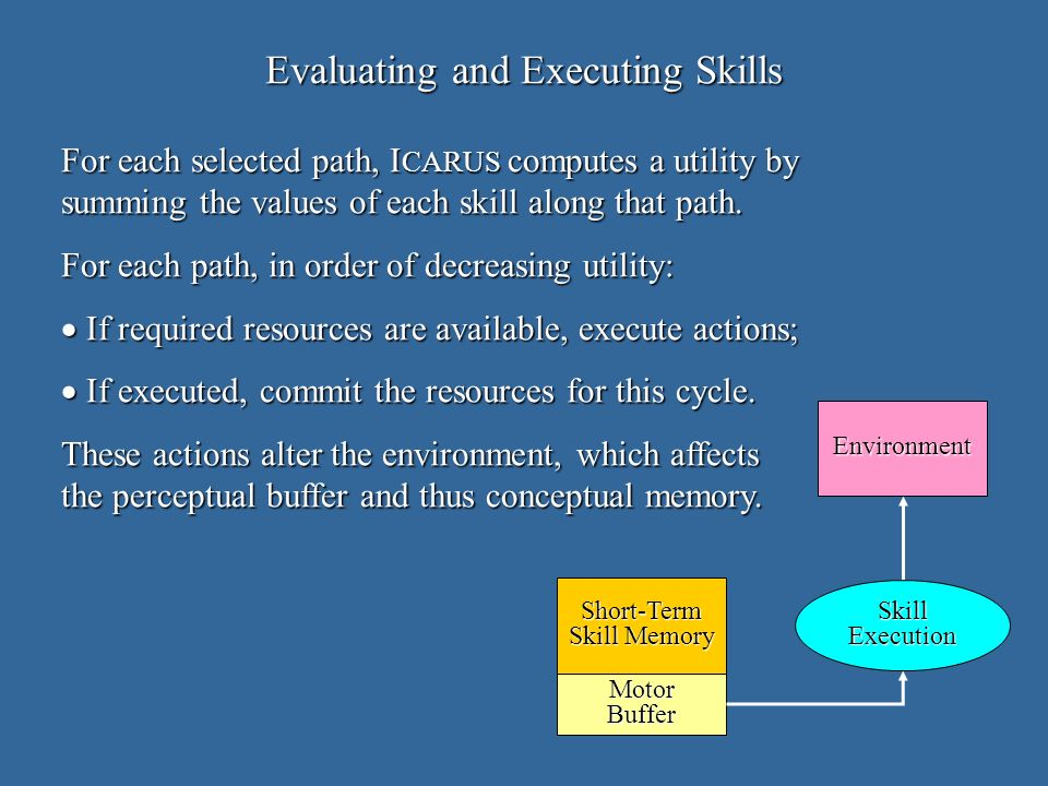 Evaluating and Executing Skills For each selected path, I CARUS computes a utility by summing the values of each skill along that path.