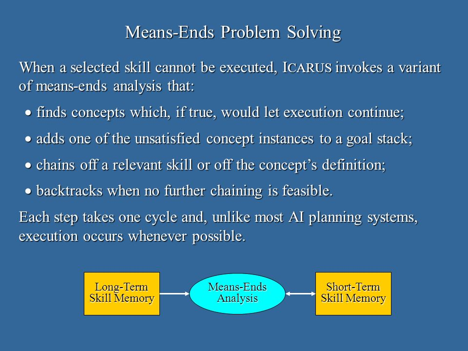 Means-Ends Problem Solving When a selected skill cannot be executed, I CARUS invokes a variant of means-ends analysis that: finds concepts which, if true, would let execution continue; finds concepts which, if true, would let execution continue; adds one of the unsatisfied concept instances to a goal stack; adds one of the unsatisfied concept instances to a goal stack; chains off a relevant skill or off the concepts definition; chains off a relevant skill or off the concepts definition; backtracks when no further chaining is feasible.