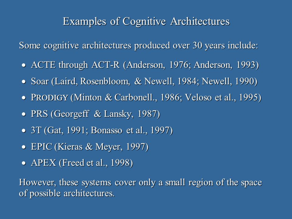 Examples of Cognitive Architectures ACTE through ACT-R (Anderson, 1976; Anderson, 1993) ACTE through ACT-R (Anderson, 1976; Anderson, 1993) Soar (Laird, Rosenbloom, & Newell, 1984; Newell, 1990) Soar (Laird, Rosenbloom, & Newell, 1984; Newell, 1990) P RODIGY (Minton & Carbonell., 1986; Veloso et al., 1995) P RODIGY (Minton & Carbonell., 1986; Veloso et al., 1995) PRS (Georgeff & Lansky, 1987) PRS (Georgeff & Lansky, 1987) 3T (Gat, 1991; Bonasso et al., 1997) 3T (Gat, 1991; Bonasso et al., 1997) EPIC (Kieras & Meyer, 1997) EPIC (Kieras & Meyer, 1997) APEX (Freed et al., 1998) APEX (Freed et al., 1998) Some cognitive architectures produced over 30 years include: However, these systems cover only a small region of the space of possible architectures.