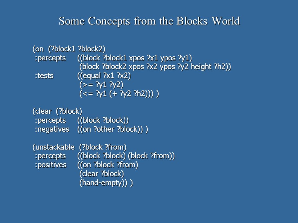 Some Concepts from the Blocks World (on ( block1 block2) :percepts((block block1 xpos x1 ypos y1) :percepts((block block1 xpos x1 ypos y1) (block block2 xpos x2 ypos y2 height h2)) (block block2 xpos x2 ypos y2 height h2)) :tests((equal x1 x2) :tests((equal x1 x2) (>= y1 y2) (>= y1 y2) (<= y1 (+ y2 h2))) ) (<= y1 (+ y2 h2))) ) (clear ( block) :percepts((block block)) :percepts((block block)) :negatives((on other block)) ) :negatives((on other block)) ) (unstackable ( block from) :percepts((block block) (block from)) :percepts((block block) (block from)) :positives((on block from) :positives((on block from) (clear block) (clear block) (hand-empty)) ) (hand-empty)) )
