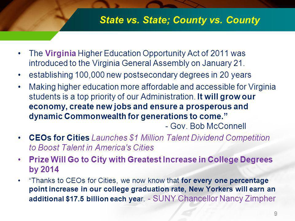 Next Steps But Albany & Washington are broke… If we wait to address these challenges, what happens.