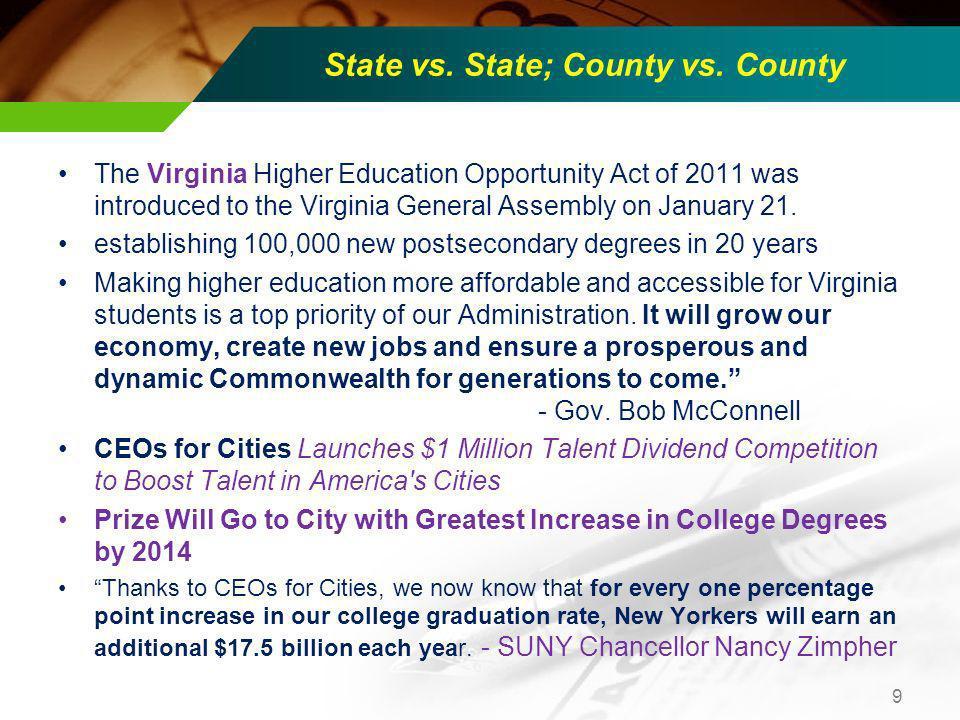 State vs. State; County vs.