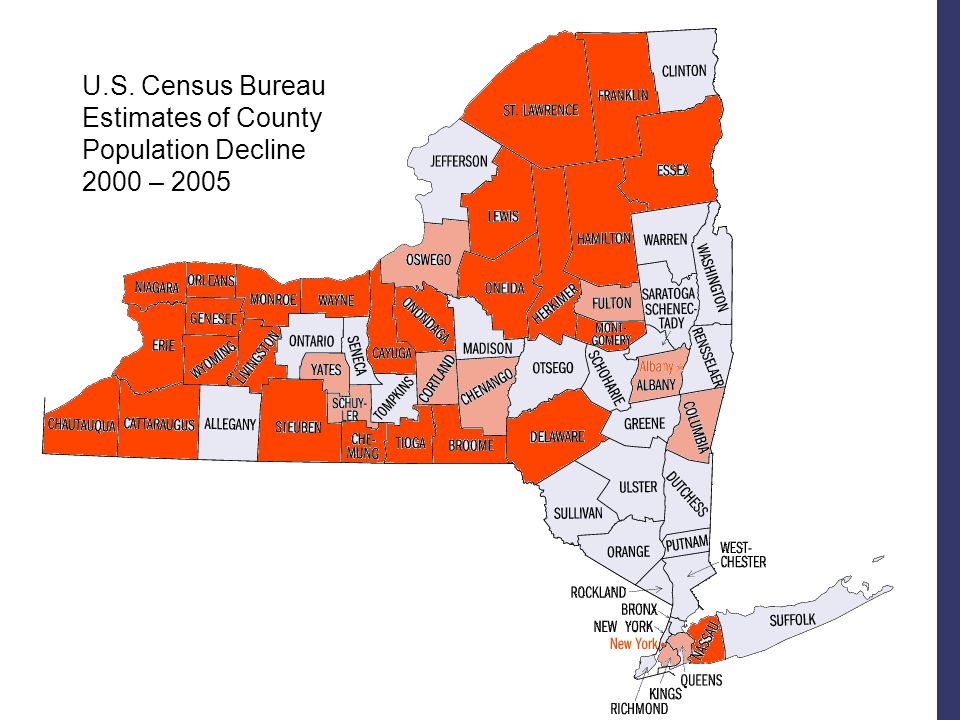 U.S. Census Bureau Estimates of County Population Decline 2000 – 2005