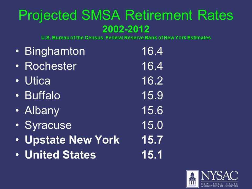 Projected SMSA Retirement Rates 2002-2012 U.S.