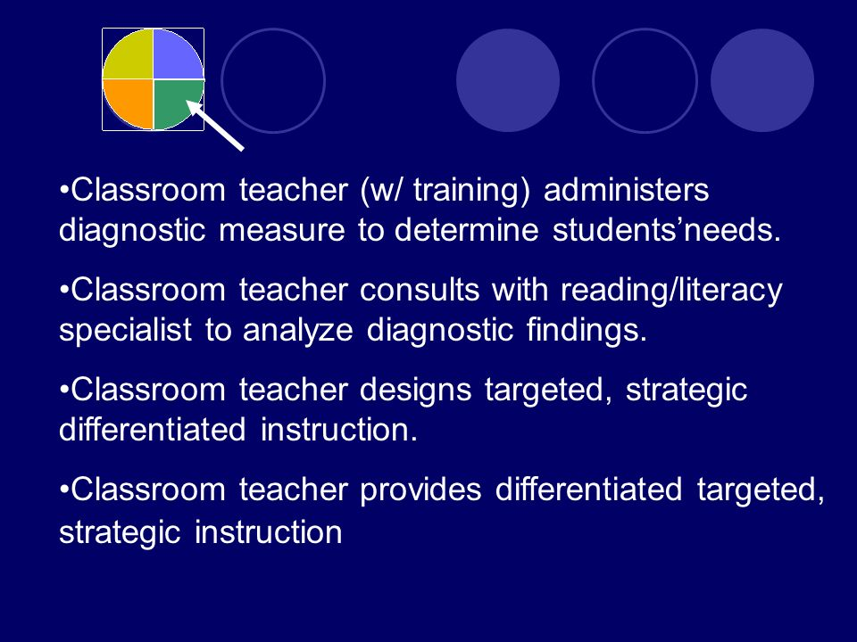 Classroom teacher (w/ training) administers diagnostic measure to determine studentsneeds.