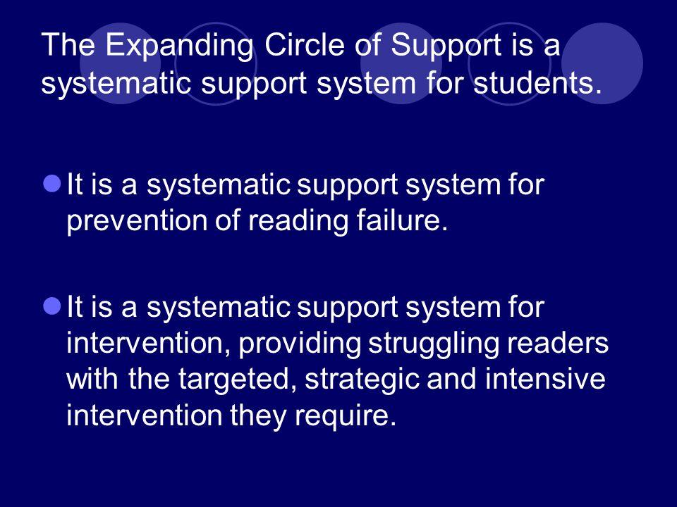Critical Elements of Reading Instruction Resources: National Reading Panel, 2000 Tri-State GLEs K12345 Phonemic AwarenessXX Phonics/Word StudyXXXXXX VocabularyXXXXXX FluencyXXXXXX ComprehensionXXXXXX